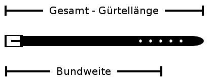 bundweite_messen